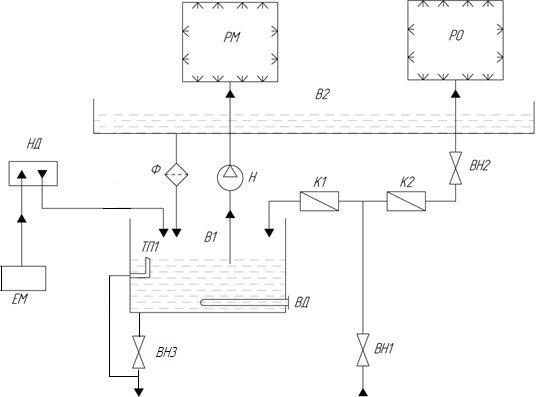 Схема с барабанным фильтром